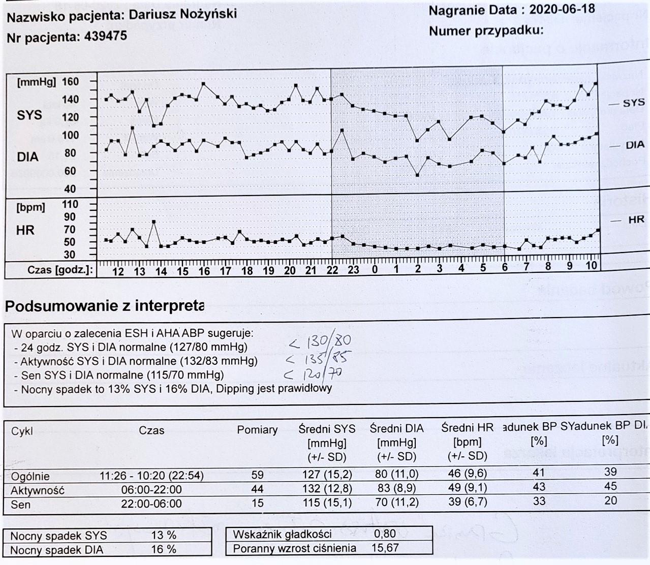 Holter_ciśnieniowy